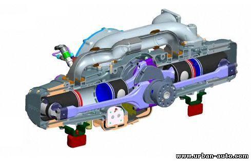 Сенсация: двухцилиндровый двигатель с мощностью 325 лошадиных сил
